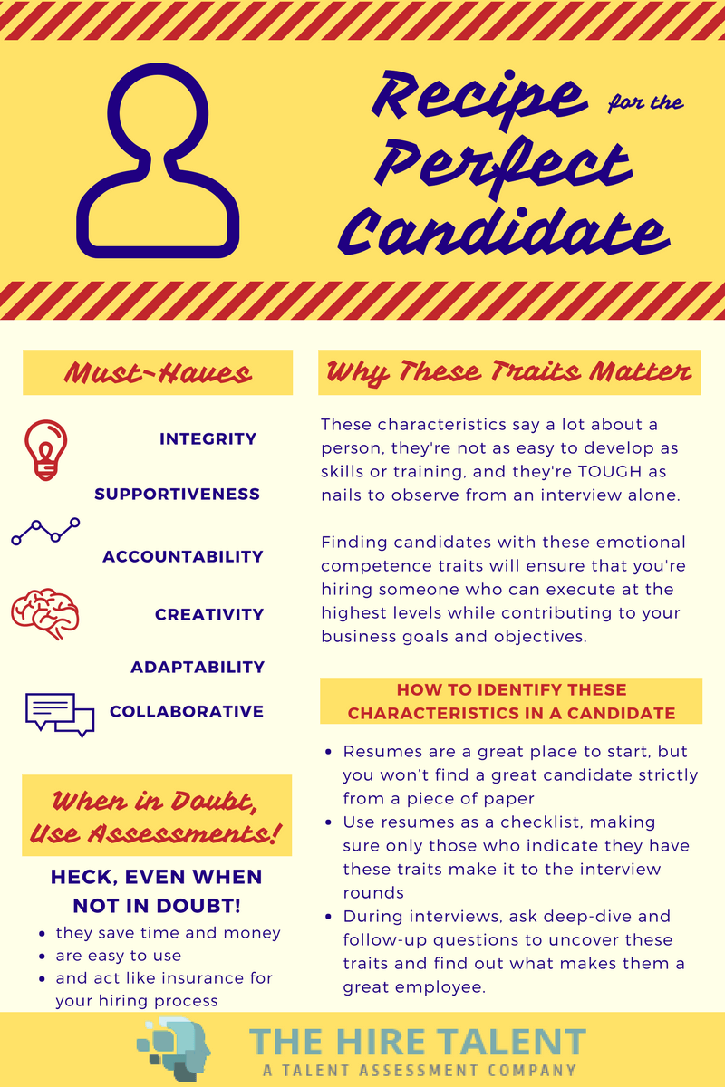 Recipe for perfect candidate