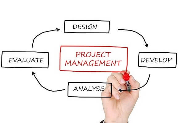 technical interview questions for project managers